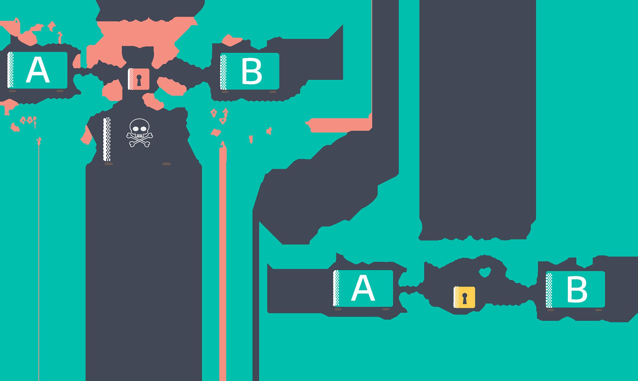 HTTP vs HTTPS. Grafikk