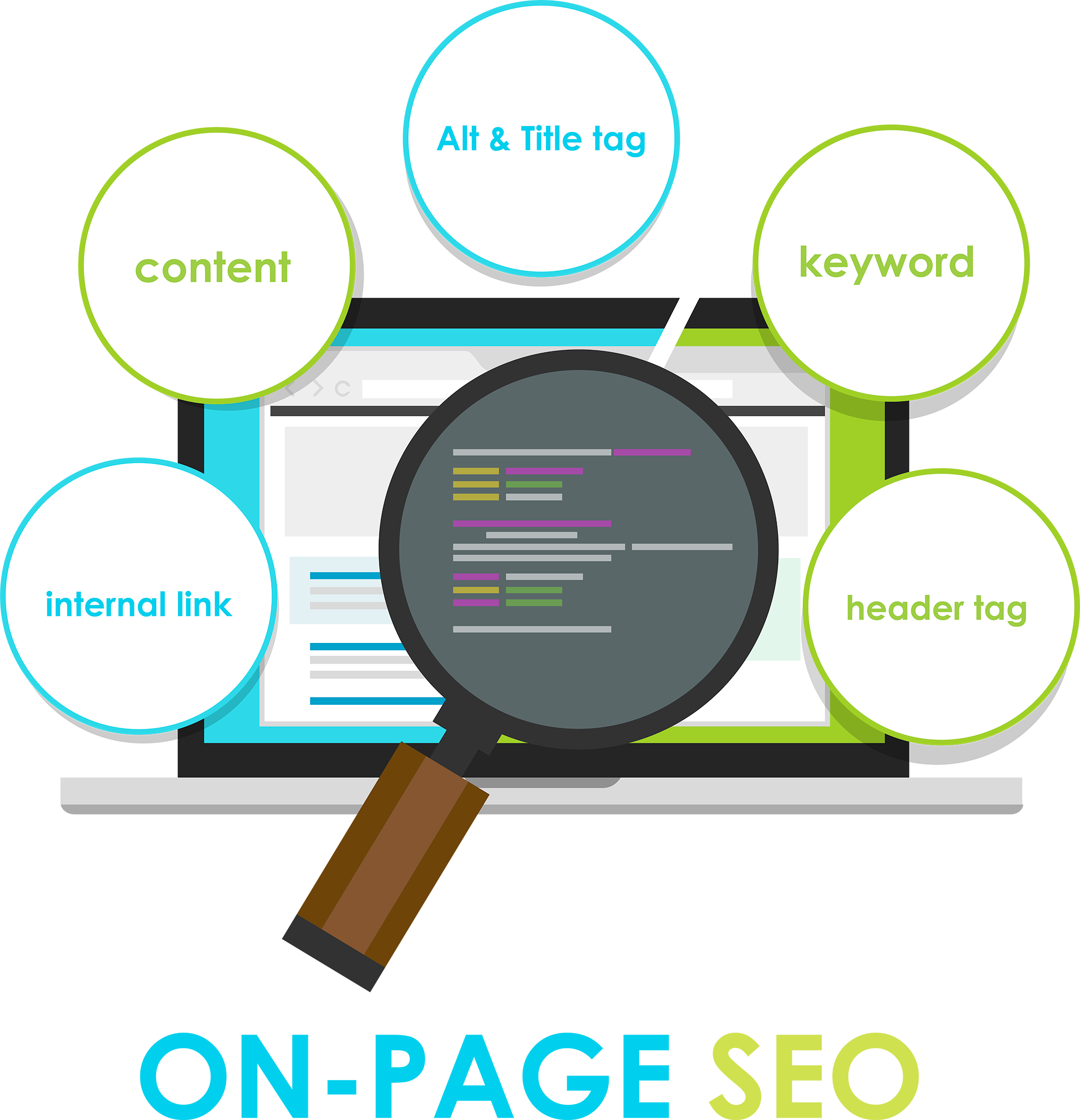 On-page SEO: internal link, content, alt & title tag, keyword, header tag. Grafikk